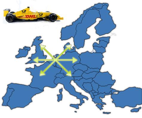 Verzending door heel Europa